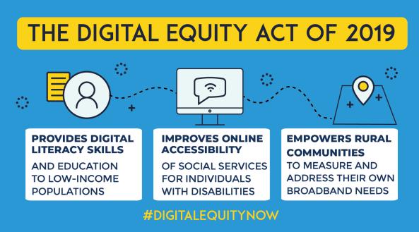 DigitalEquityNow