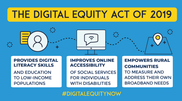 DigitalEquityNow